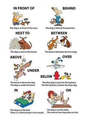 轻松搞定所有英语介词用法(9完)