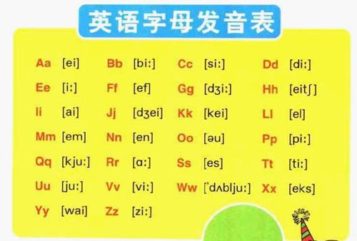 48个英语音标发音学习方法-flash实现的音标的读音图片