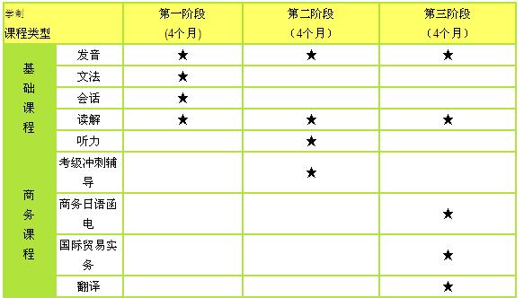 全日制日语